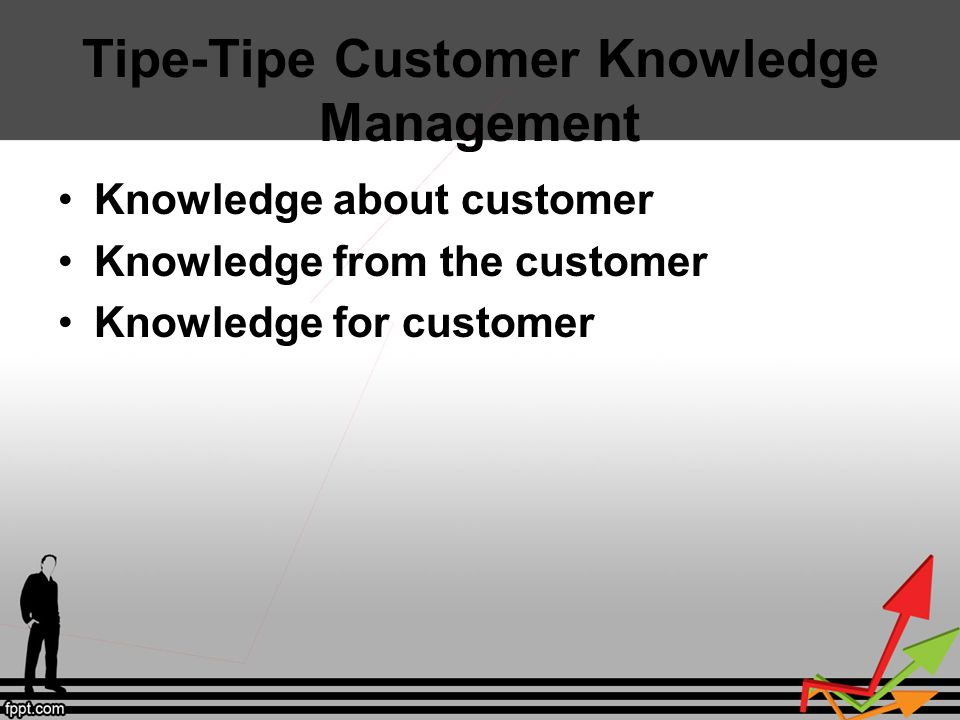 Tipe-Tipe Customer Knowledge Management