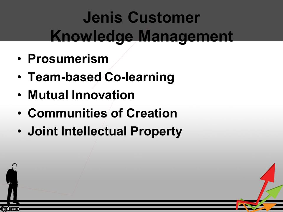 Jenis Customer Knowledge Management
