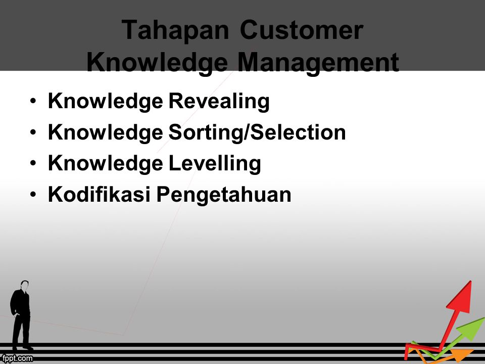 Tahapan Customer Knowledge Management