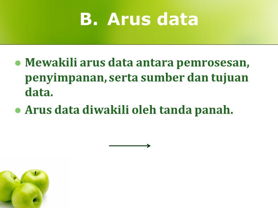 B. Arus data Mewakili arus data antara pemrosesan, penyimpanan, serta sumber dan tujuan data.