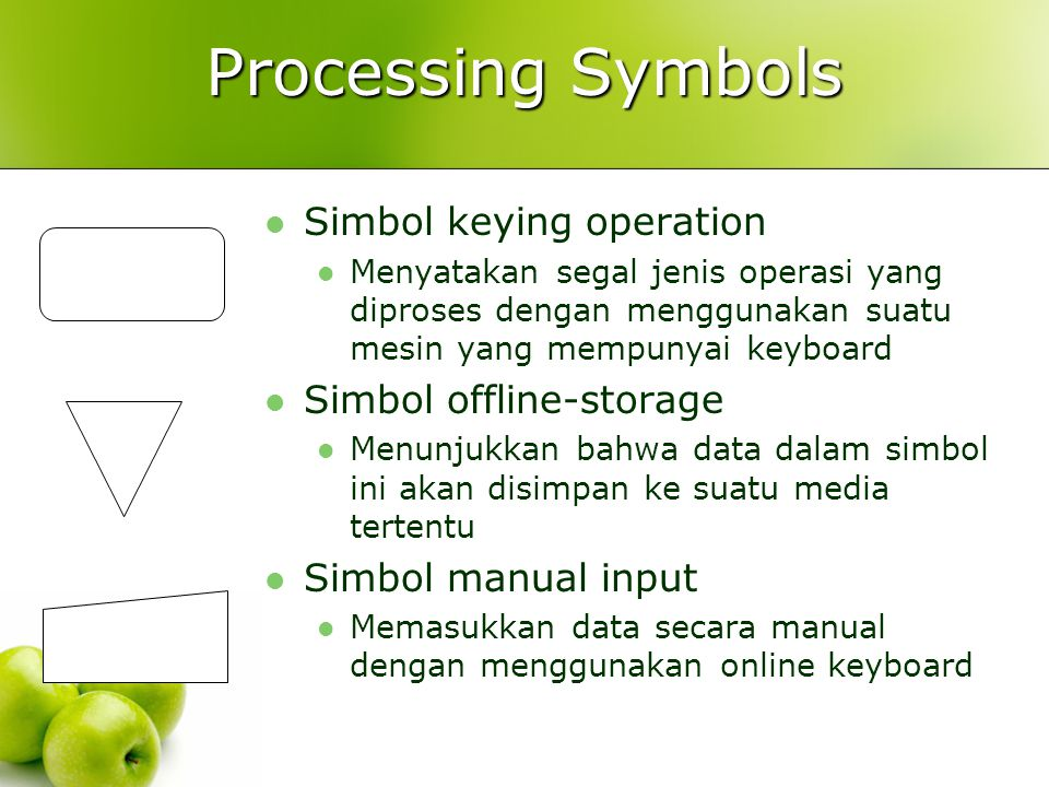 Processing Symbols Simbol keying operation Simbol offline-storage
