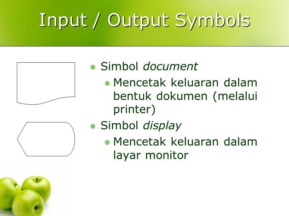 Input / Output Symbols Simbol document