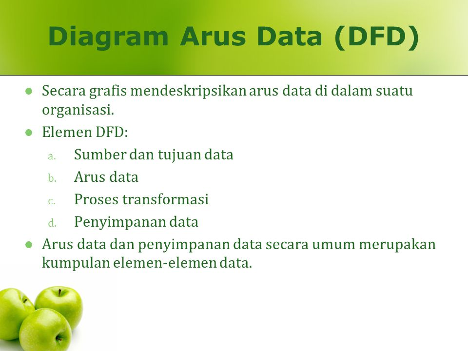 Diagram Arus Data (DFD)