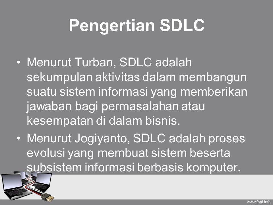 Pengertian SDLC
