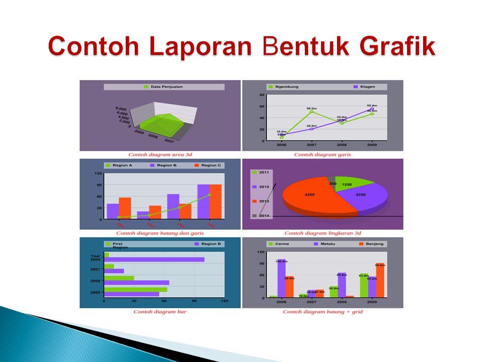 Contoh Laporan Bentuk Grafik