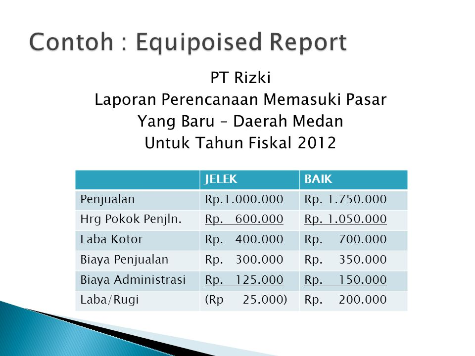 Contoh : Equipoised Report