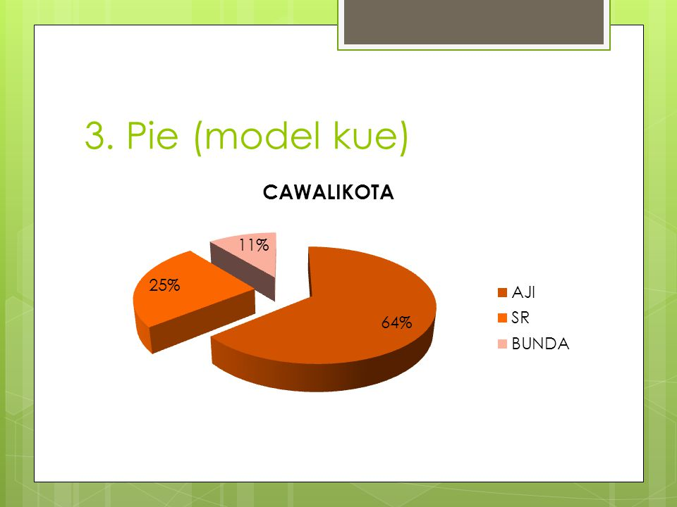3. Pie (model kue)
