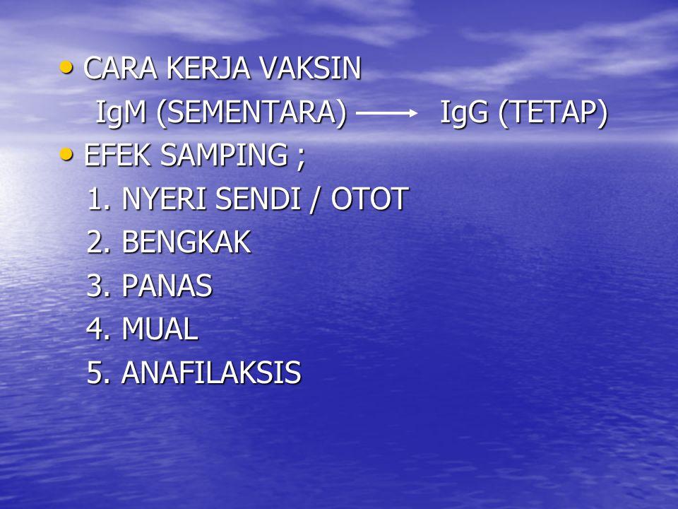 CARA KERJA VAKSIN IgM (SEMENTARA) IgG (TETAP) EFEK SAMPING ; 1. NYERI SENDI / OTOT. 2. BENGKAK.