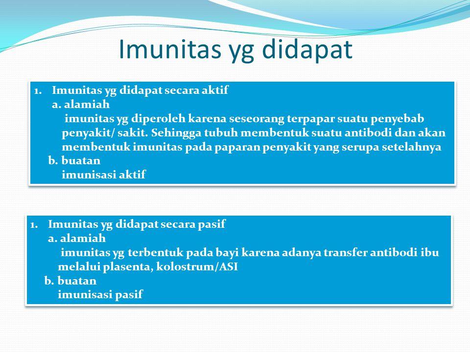 Imunitas yg didapat Imunitas yg didapat secara aktif a. alamiah