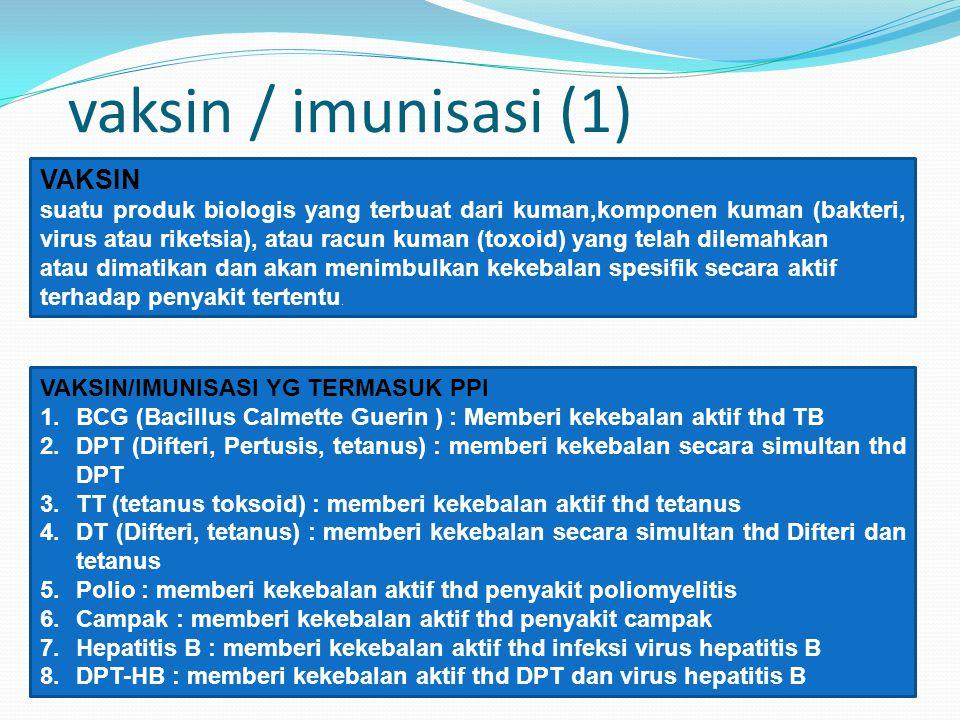 vaksin / imunisasi (1) VAKSIN