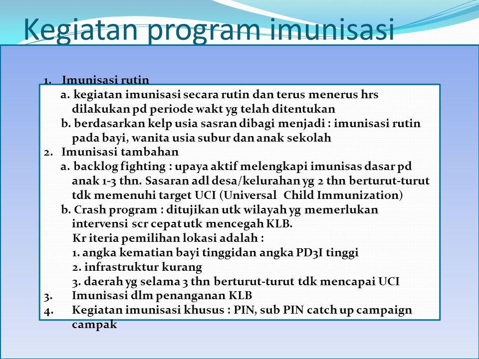 Kegiatan program imunisasi