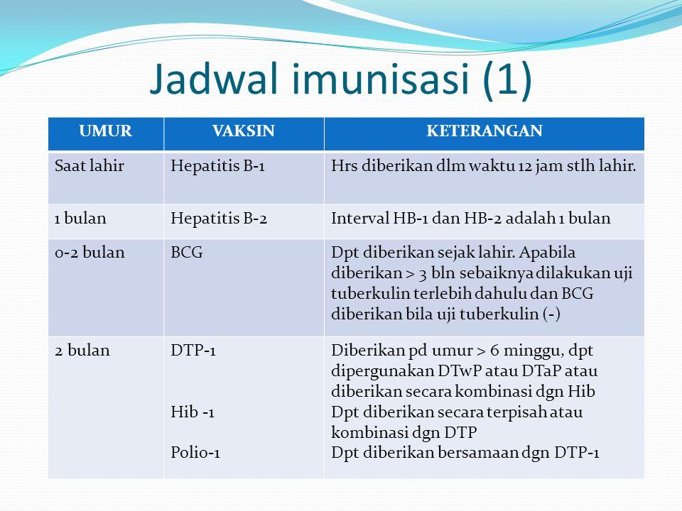 Jadwal imunisasi (1) UMUR VAKSIN KETERANGAN Saat lahir Hepatitis B-1
