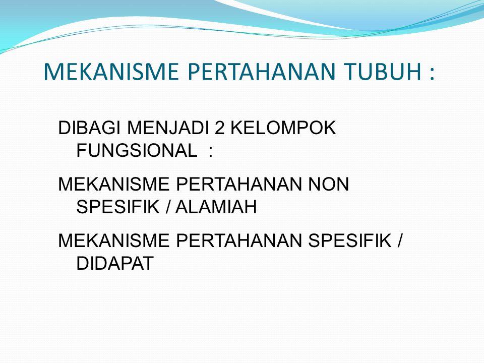 MEKANISME PERTAHANAN TUBUH :