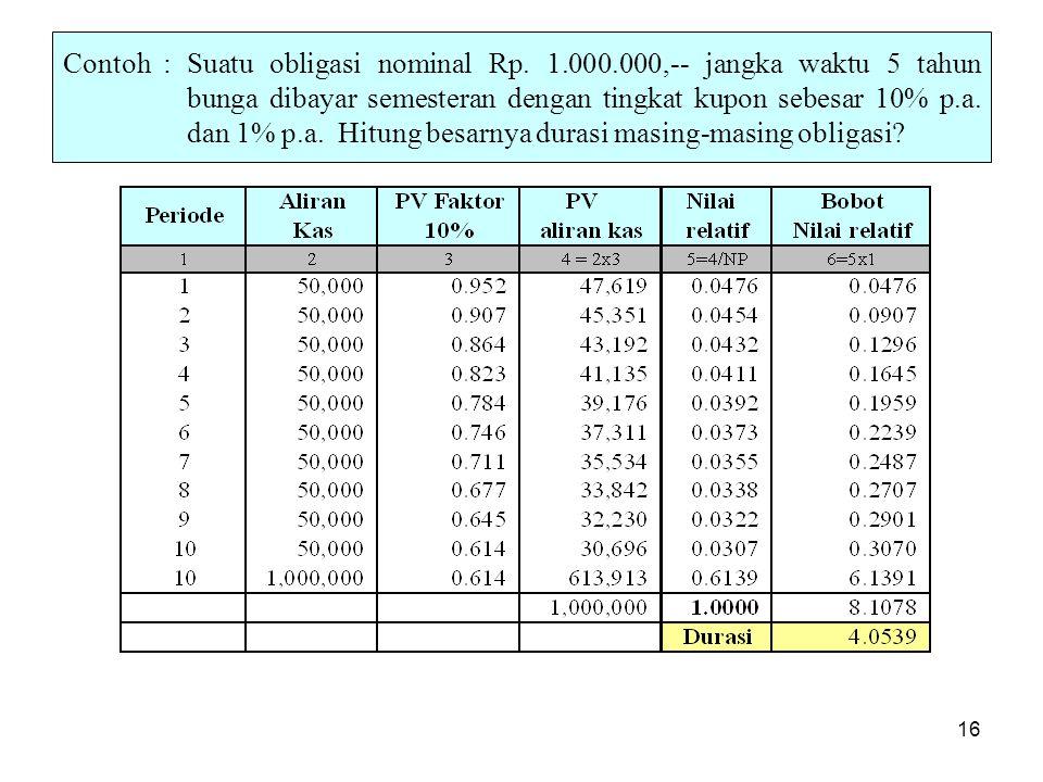 Contoh :. Suatu obligasi nominal Rp. 1. 000