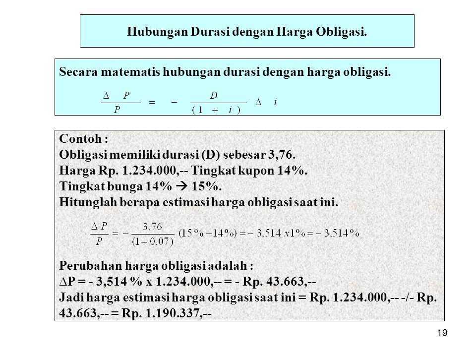 Hubungan Durasi dengan Harga Obligasi.