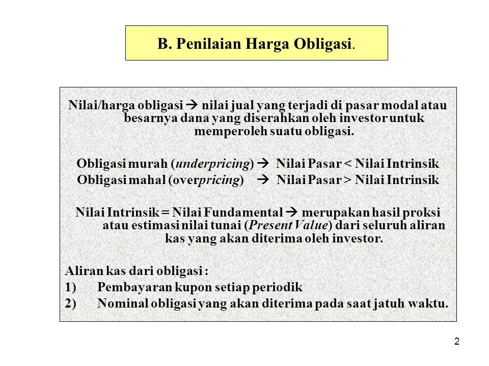 B. Penilaian Harga Obligasi.