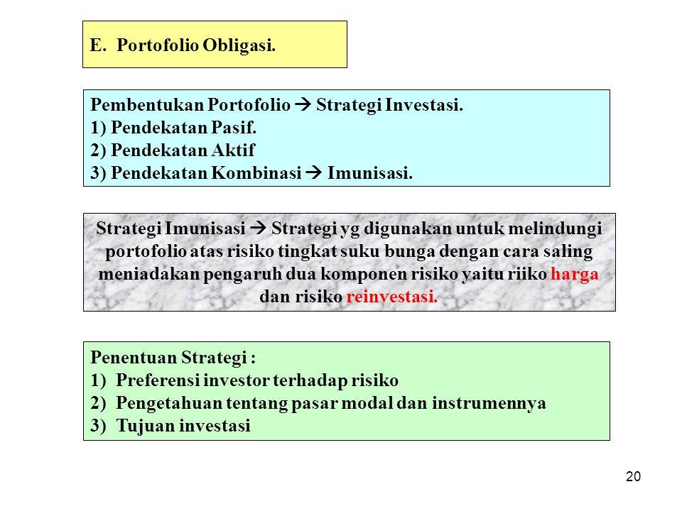 E. Portofolio Obligasi. Pembentukan Portofolio  Strategi Investasi. 1) Pendekatan Pasif. 2) Pendekatan Aktif 3) Pendekatan Kombinasi  Imunisasi.