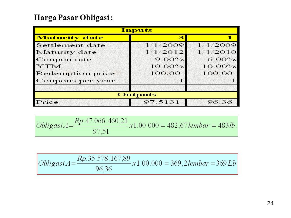 Harga Pasar Obligasi :