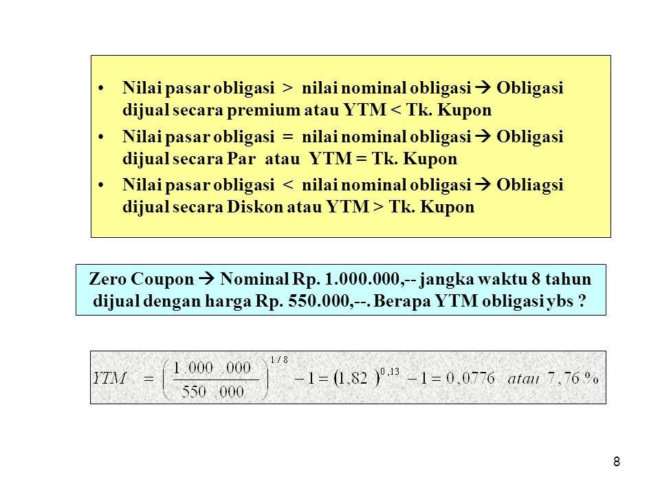 Nilai pasar obligasi > nilai nominal obligasi  Obligasi dijual secara premium atau YTM < Tk. Kupon
