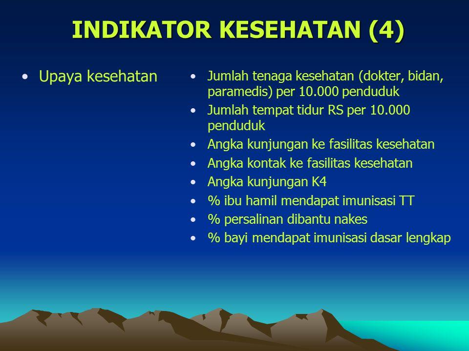 INDIKATOR KESEHATAN (4)