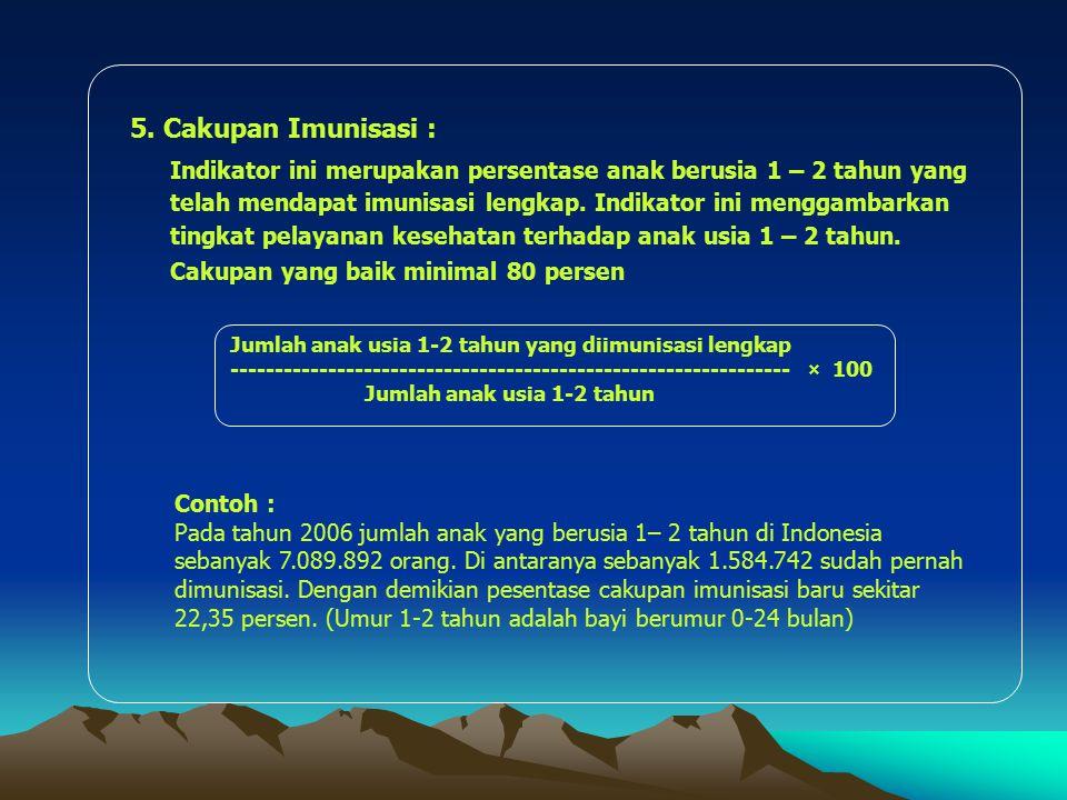 5. Cakupan Imunisasi :