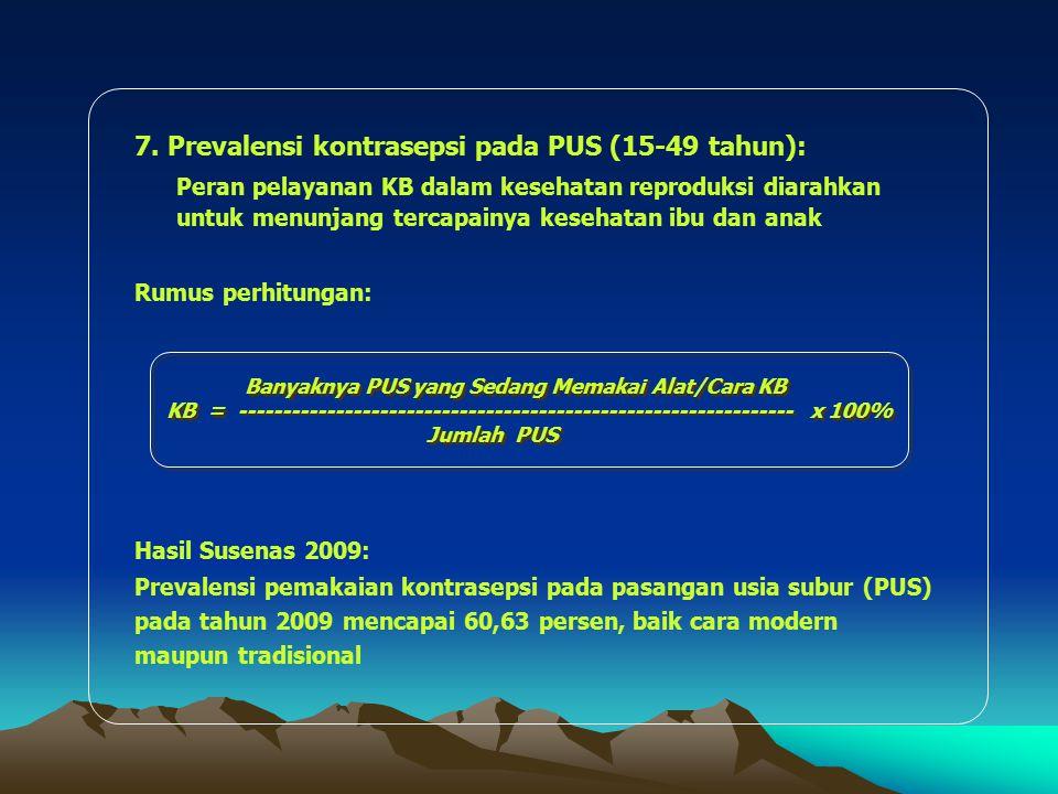 7. Prevalensi kontrasepsi pada PUS (15-49 tahun):