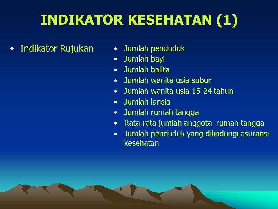 INDIKATOR KESEHATAN (1)
