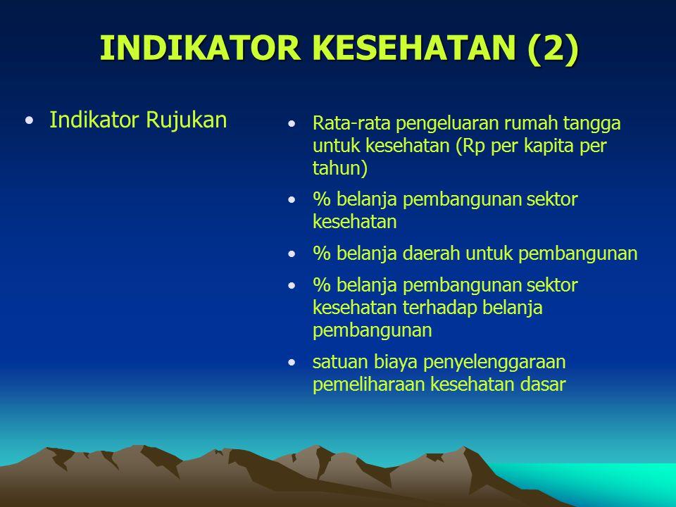 INDIKATOR KESEHATAN (2)