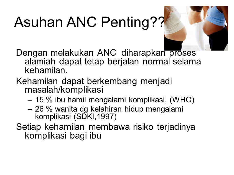 Asuhan ANC Penting Dengan melakukan ANC diharapkan proses alamiah dapat tetap berjalan normal selama kehamilan.