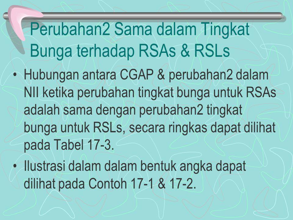 Perubahan2 Sama dalam Tingkat Bunga terhadap RSAs & RSLs