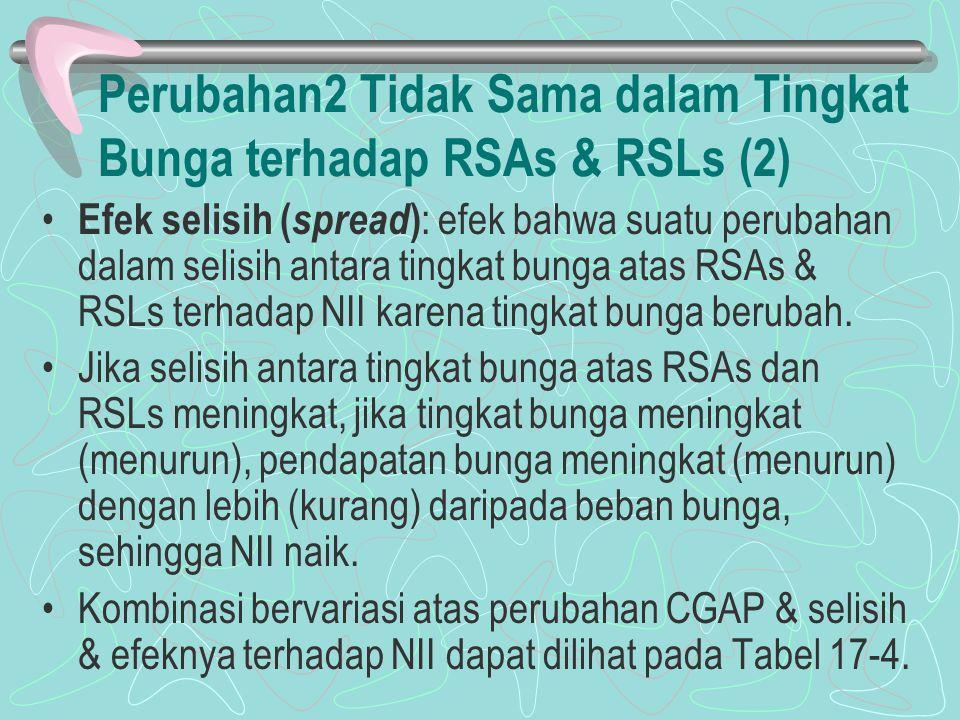 Perubahan2 Tidak Sama dalam Tingkat Bunga terhadap RSAs & RSLs (2)