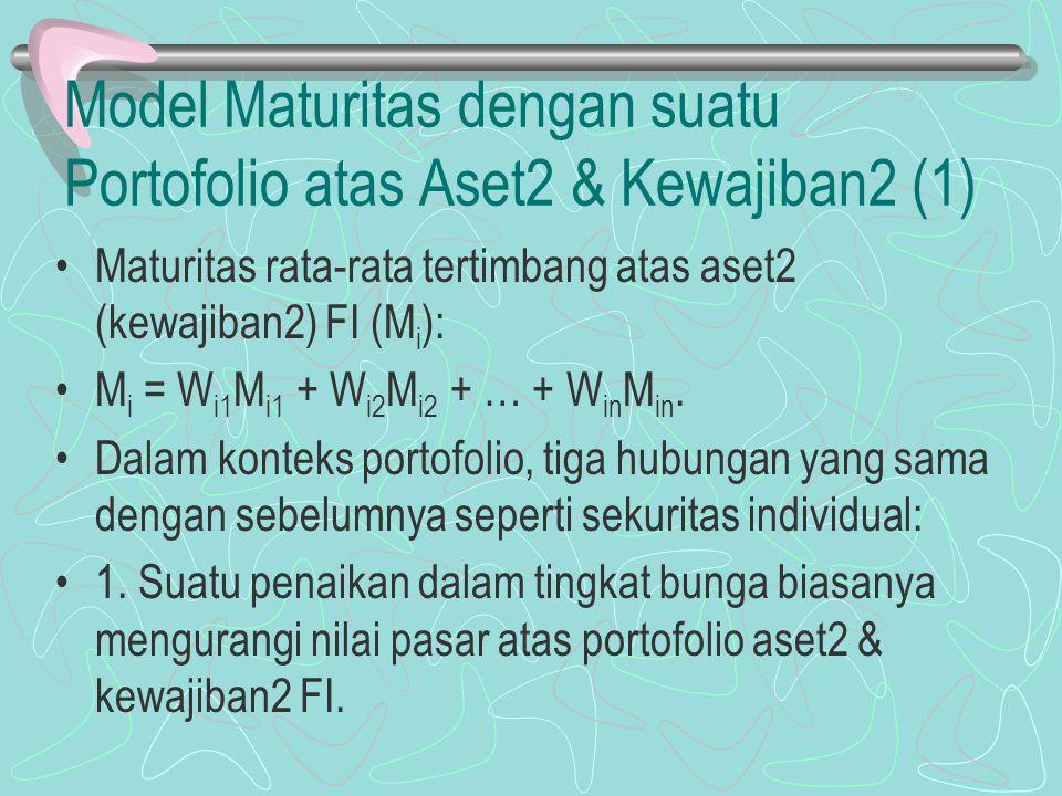Model Maturitas dengan suatu Portofolio atas Aset2 & Kewajiban2 (1)