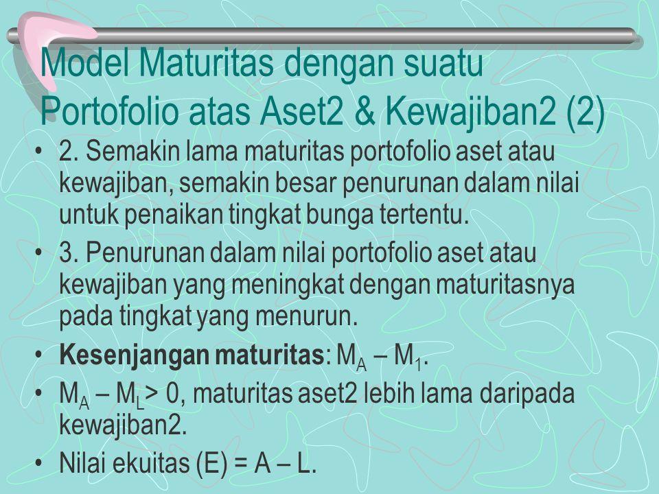 Model Maturitas dengan suatu Portofolio atas Aset2 & Kewajiban2 (2)