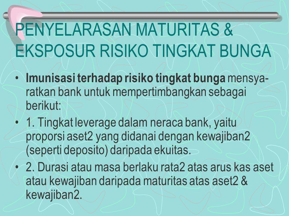 PENYELARASAN MATURITAS & EKSPOSUR RISIKO TINGKAT BUNGA