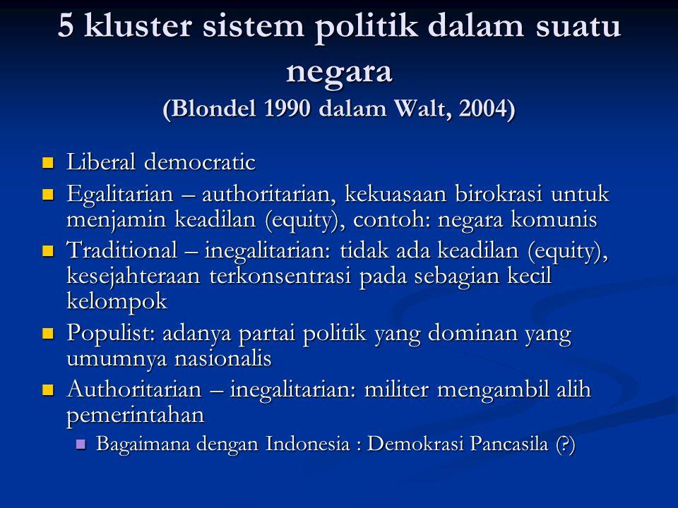 5 kluster sistem politik dalam suatu negara (Blondel 1990 dalam Walt, 2004)