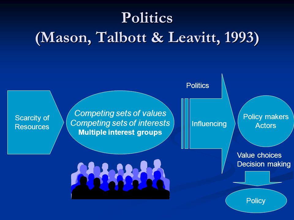 Politics (Mason, Talbott & Leavitt, 1993)