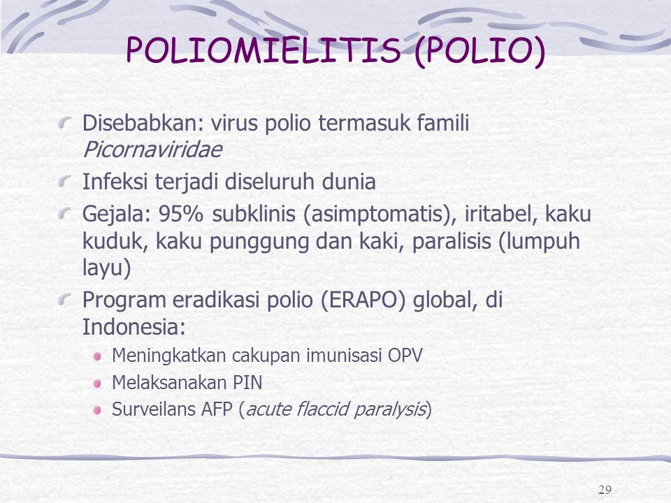 POLIOMIELITIS (POLIO)