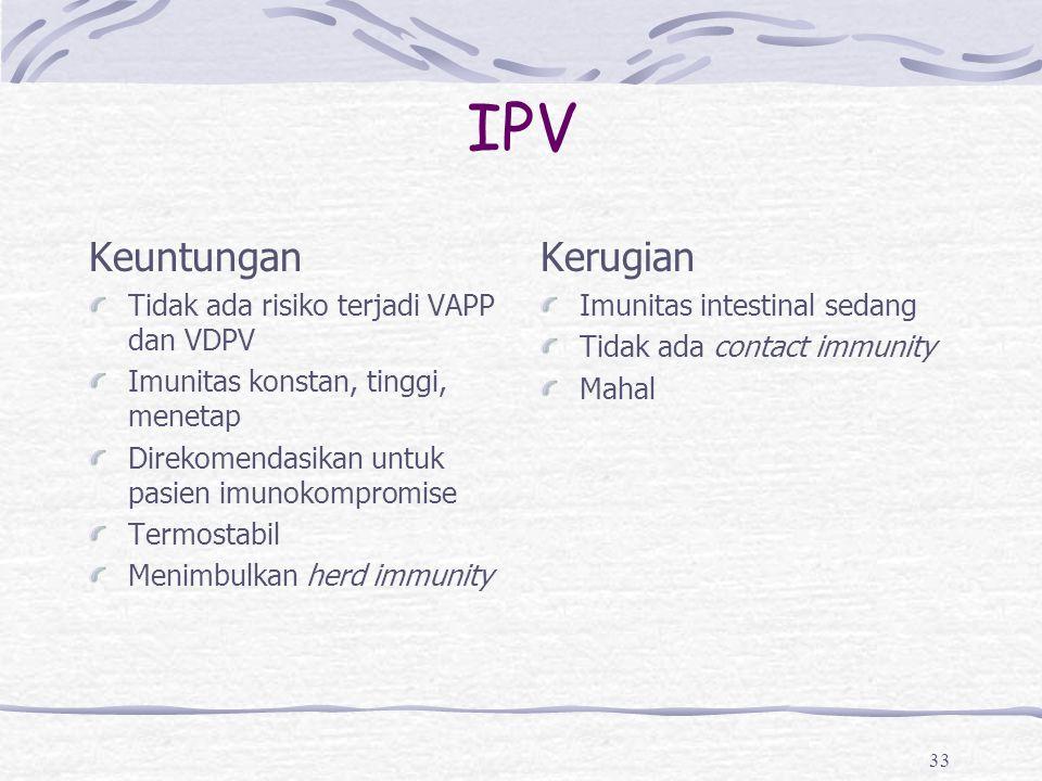 IPV Keuntungan Kerugian Tidak ada risiko terjadi VAPP dan VDPV