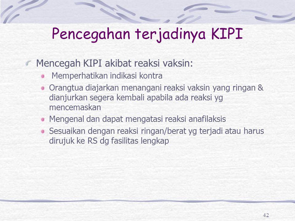 Pencegahan terjadinya KIPI