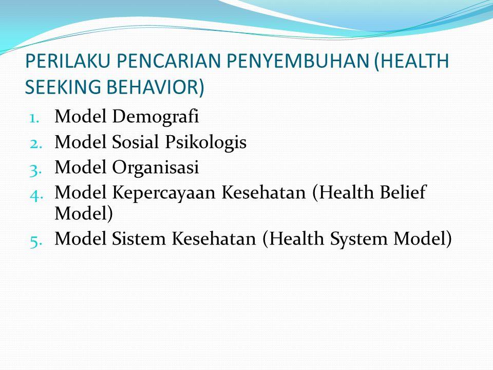 PERILAKU PENCARIAN PENYEMBUHAN (HEALTH SEEKING BEHAVIOR)