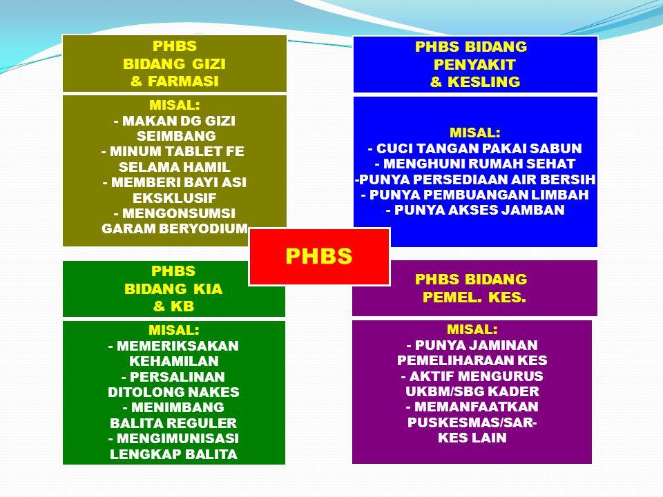 PHBS PHBS PHBS BIDANG BIDANG GIZI PENYAKIT & FARMASI & KESLING PHBS