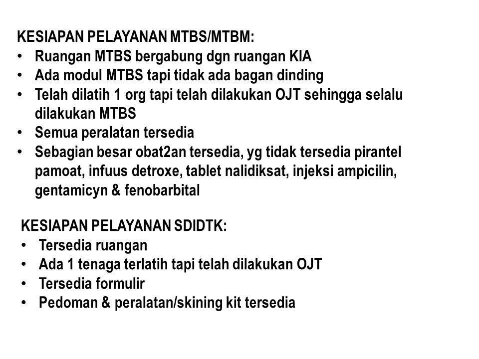 KESIAPAN PELAYANAN MTBS/MTBM:
