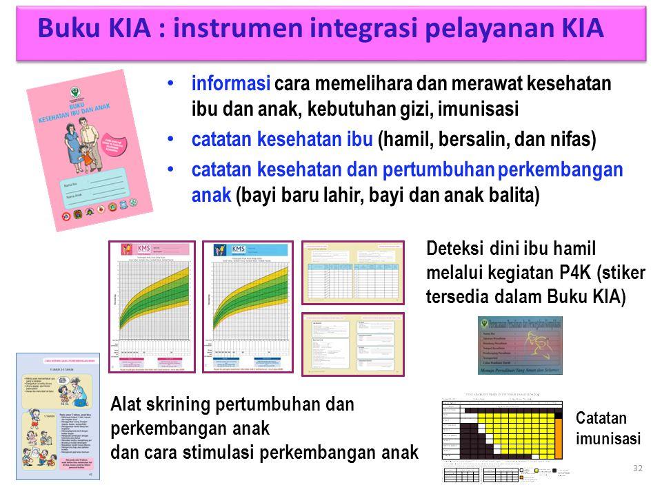 Buku KIA : instrumen integrasi pelayanan KIA