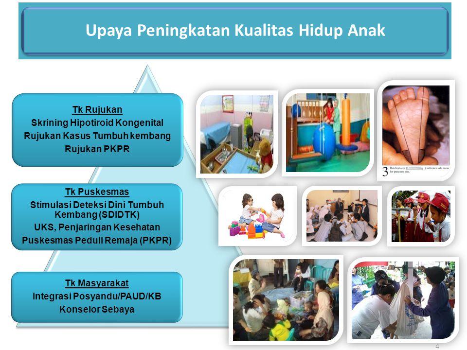 Upaya Peningkatan Kualitas Hidup Anak