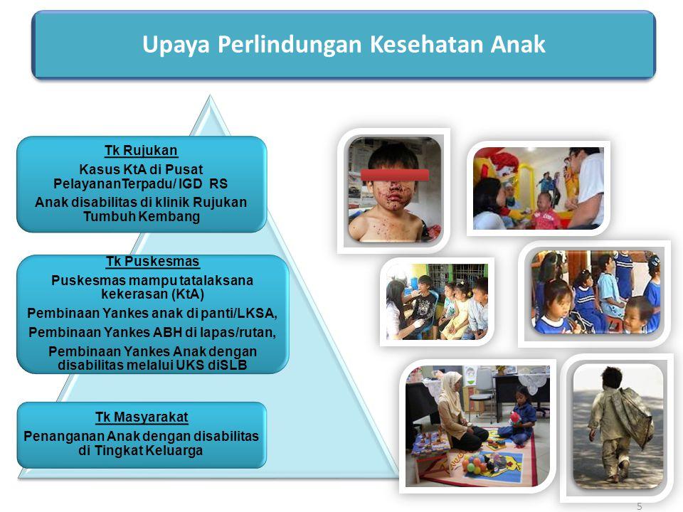 Upaya Perlindungan Kesehatan Anak