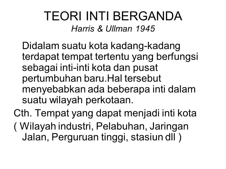 TEORI INTI BERGANDA Harris & Ullman 1945