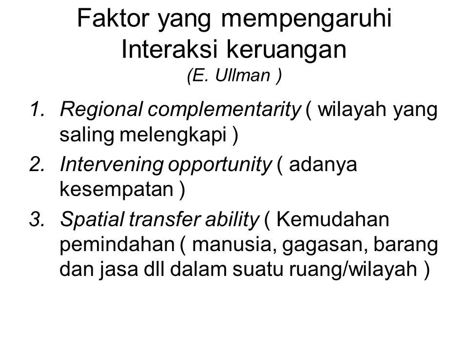 Faktor yang mempengaruhi Interaksi keruangan (E. Ullman )