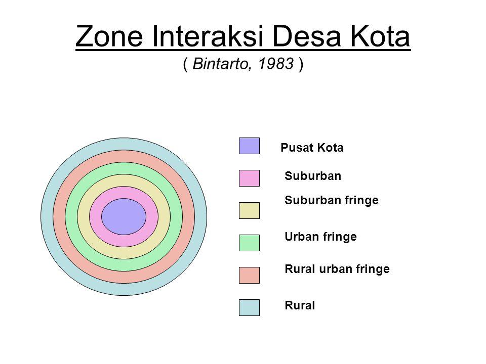 Zone Interaksi Desa Kota ( Bintarto, 1983 )