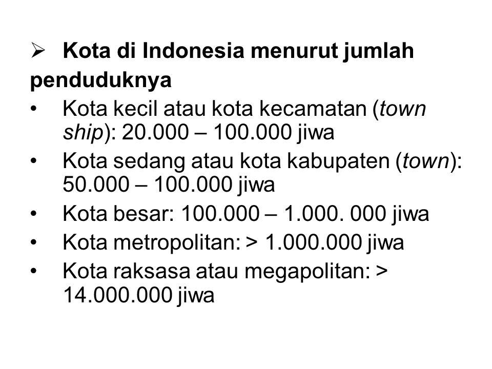 Kota di Indonesia menurut jumlah