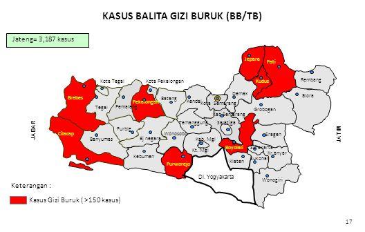 KASUS BALITA GIZI BURUK (BB/TB)